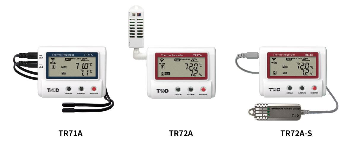 TR7A Series